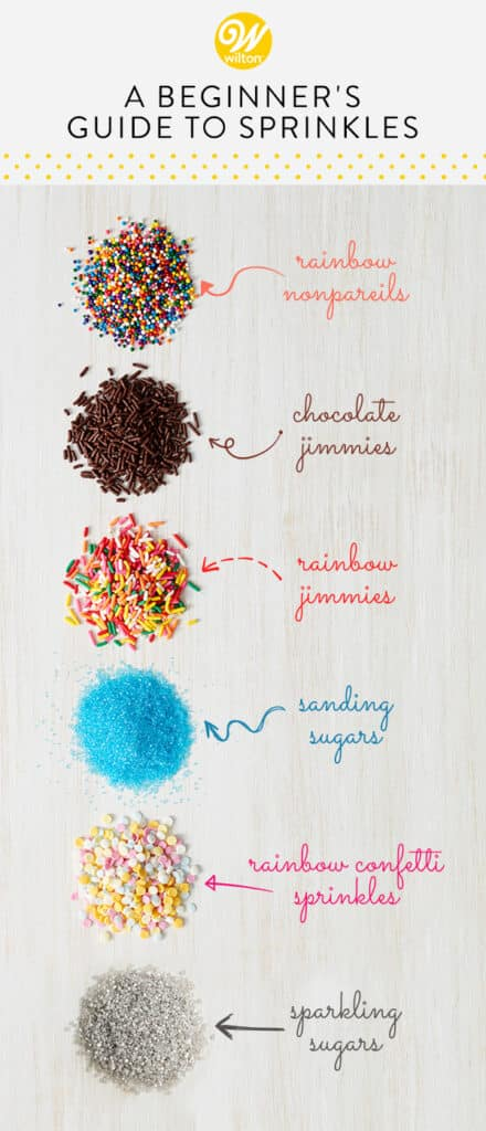 A beginner's guide to sprinkles Pinterest image.  Rainbow nonpareils, chocolate jimmies, rainbow jimmies, sanding sugars, rainbow confetti sprinkles, sparkling sugars
